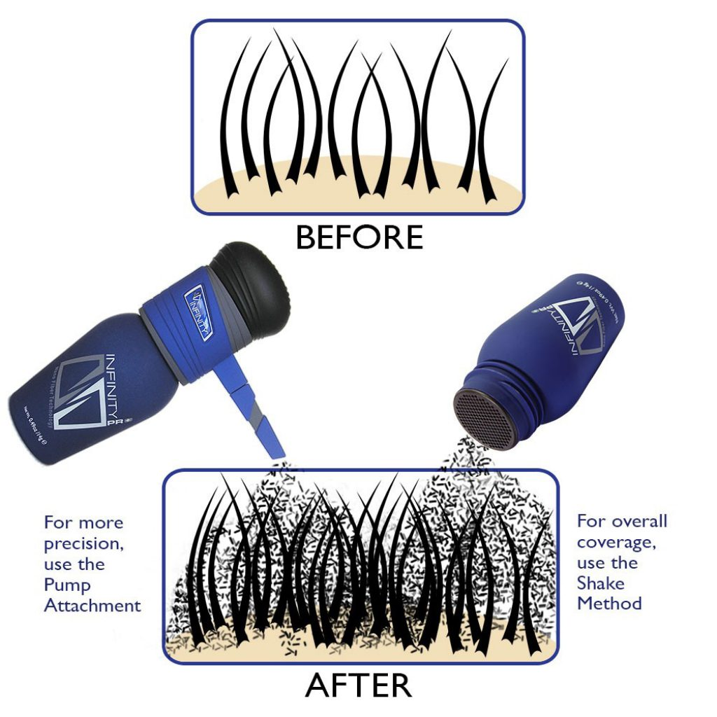 How to apply Hair Fibers